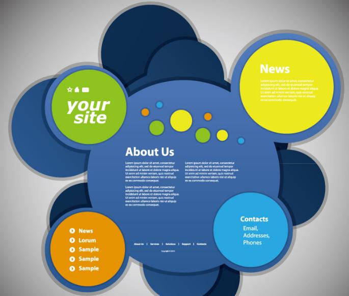 网页设计的几个错误会影响到网站的转化